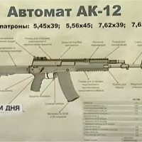 معرفی سلاح Ak 12 (کلاشنیکف اکا ۱۲ سلاح جدید سازمانی ارتش روسیه)